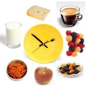 Часовая диета или дробное питание
