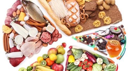 Сочетание жиров с белками