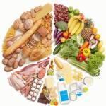 Сбалансированная куриная диета